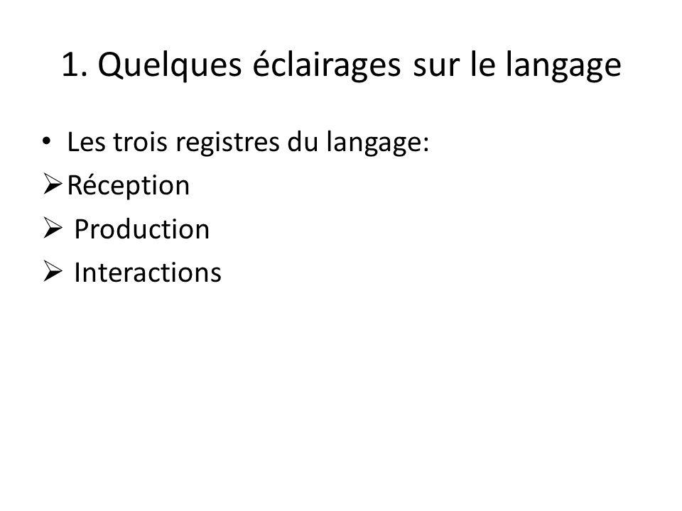 1. Quelques éclairages sur le langage Les trois registres du langage: Réception Production Interactions