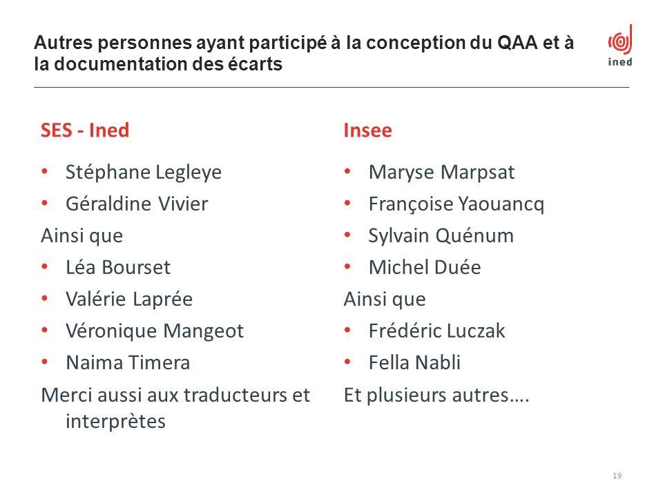 Autres personnes ayant participé à la conception du QAA et à la documentation des écarts SES - Ined Stéphane Legleye Géraldine Vivier Ainsi que Léa Bo
