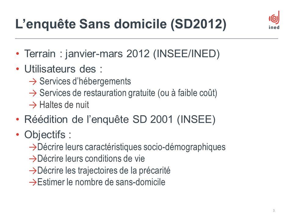 Terrain : janvier-mars 2012 (INSEE/INED) Utilisateurs des : Services dhébergements Services de restauration gratuite (ou à faible coût) Haltes de nuit