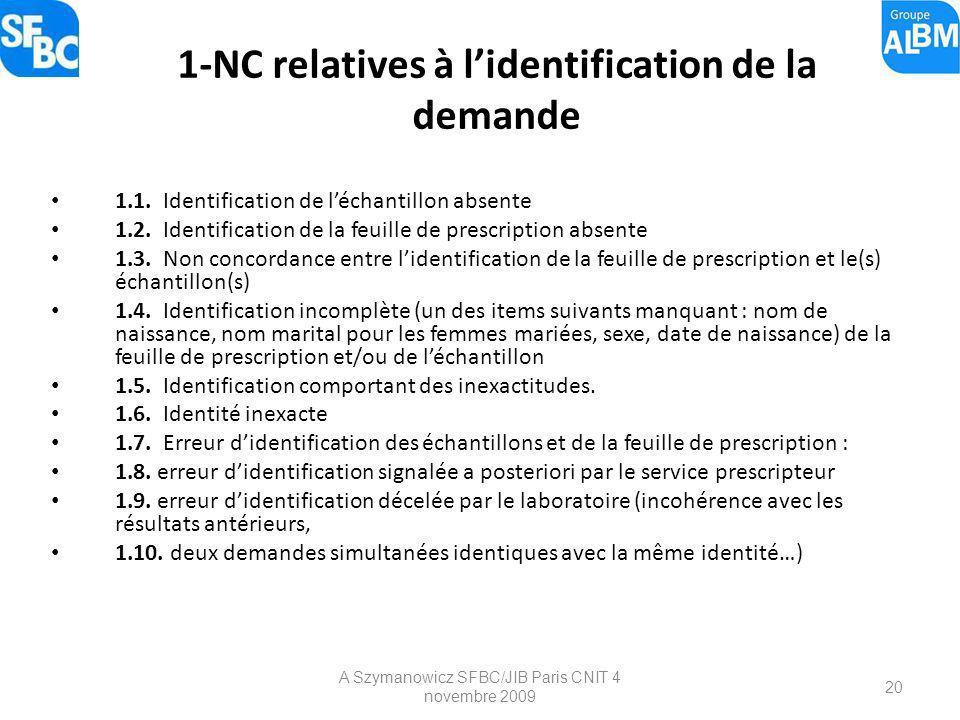 A Szymanowicz SFBC/JIB Paris CNIT 4 novembre 2009 20 1-NC relatives à lidentification de la demande 1.1. Identification de léchantillon absente 1.2. I