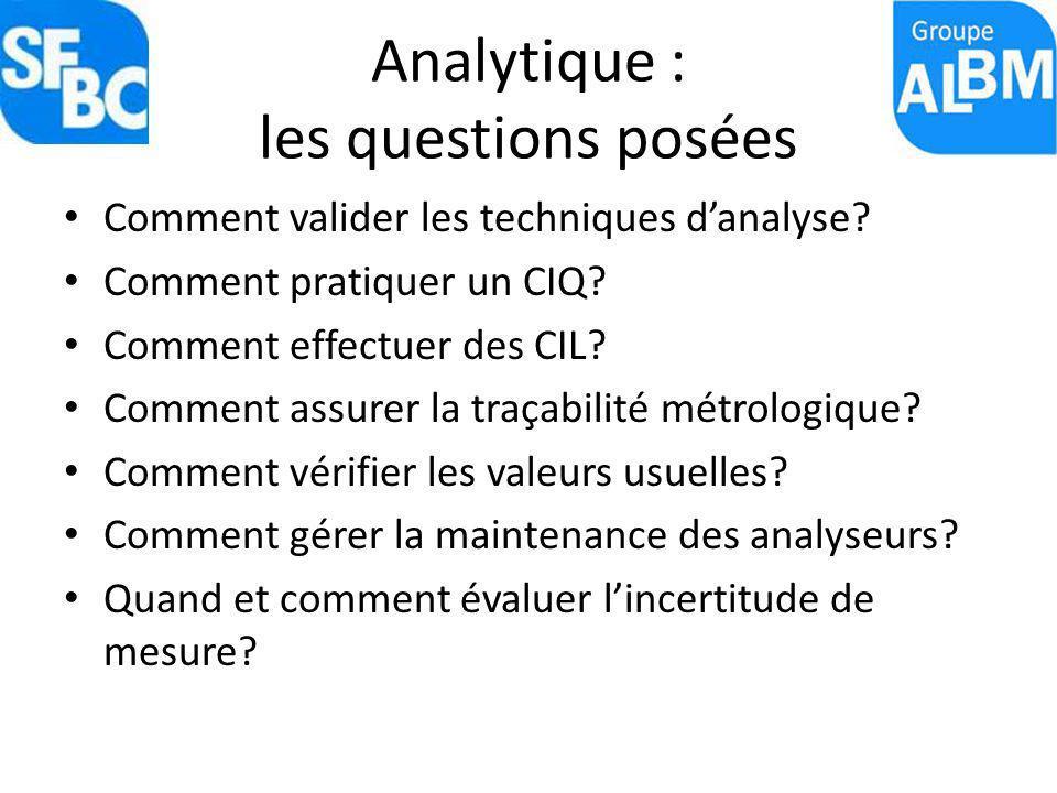 Analytique : les questions posées Comment valider les techniques danalyse? Comment pratiquer un CIQ? Comment effectuer des CIL? Comment assurer la tra