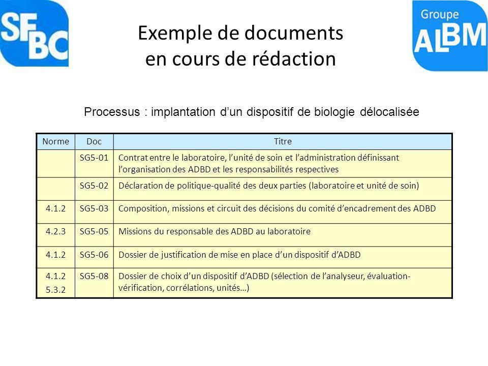 Exemple de documents en cours de rédaction NormeDocTitre SG5-01Contrat entre le laboratoire, lunité de soin et ladministration définissant lorganisati