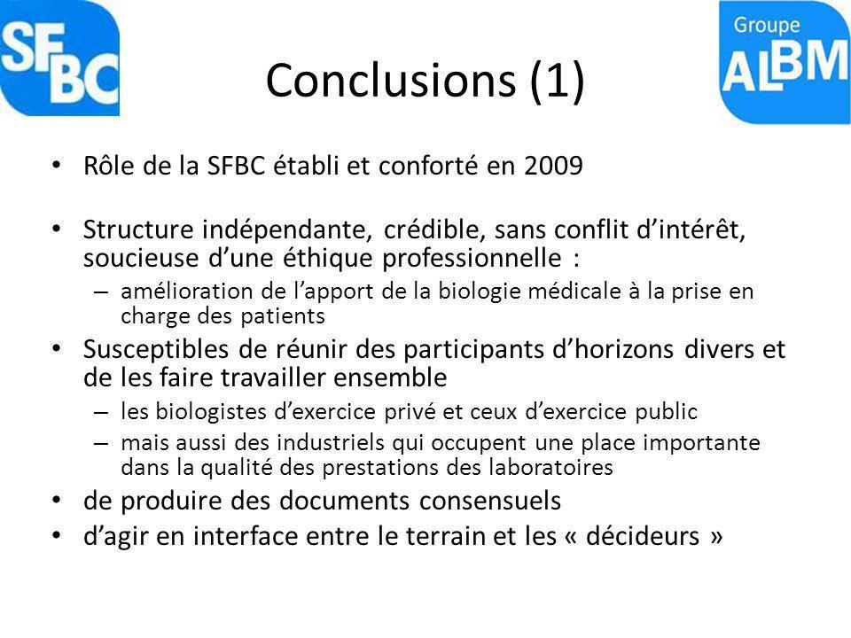 Conclusions (1) Rôle de la SFBC établi et conforté en 2009 Structure indépendante, crédible, sans conflit dintérêt, soucieuse dune éthique professionn