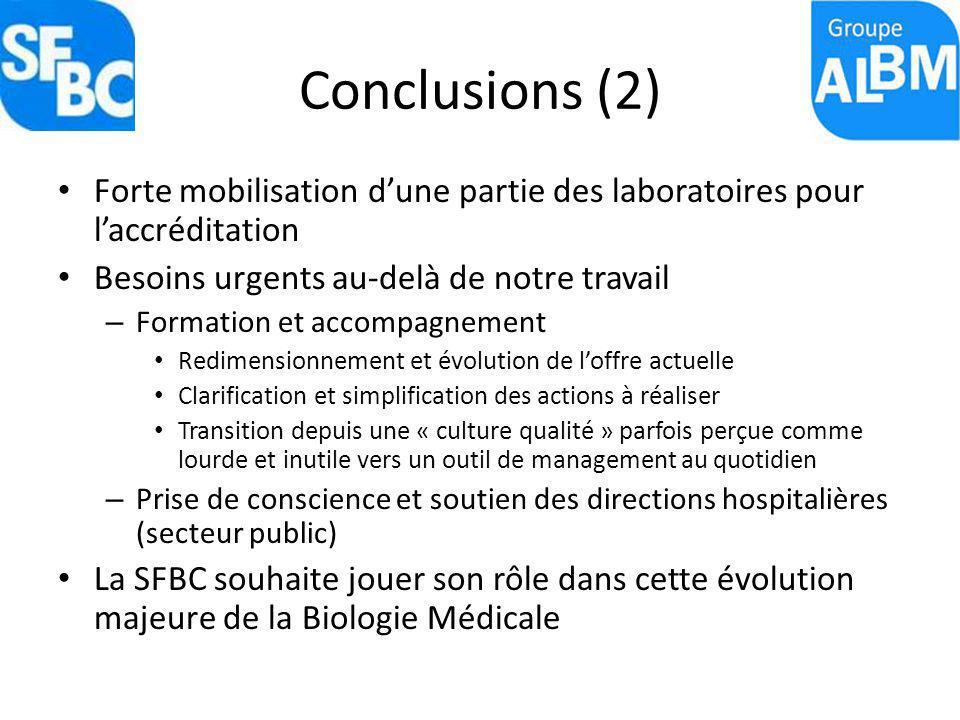 Conclusions (2) Forte mobilisation dune partie des laboratoires pour laccréditation Besoins urgents au-delà de notre travail – Formation et accompagne