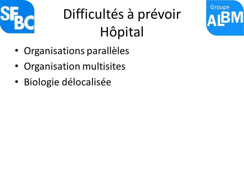 Difficultés à prévoir Hôpital Organisations parallèles Organisation multisites Biologie délocalisée