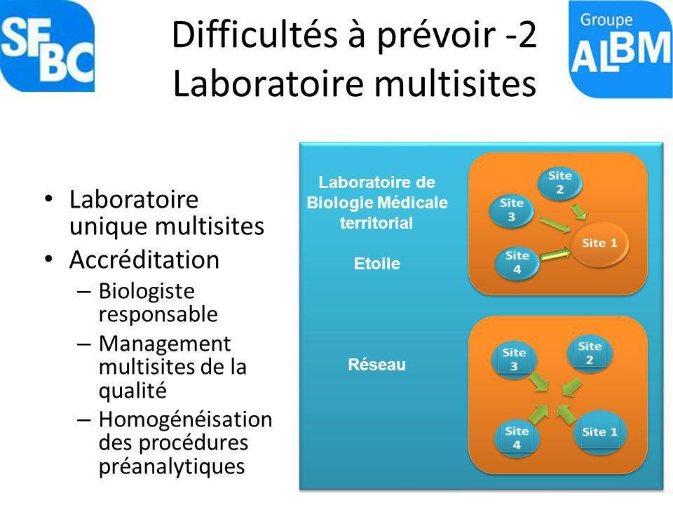Difficultés à prévoir -2 Laboratoire multisites Laboratoire unique multisites Accréditation – Biologiste responsable – Management multisites de la qua