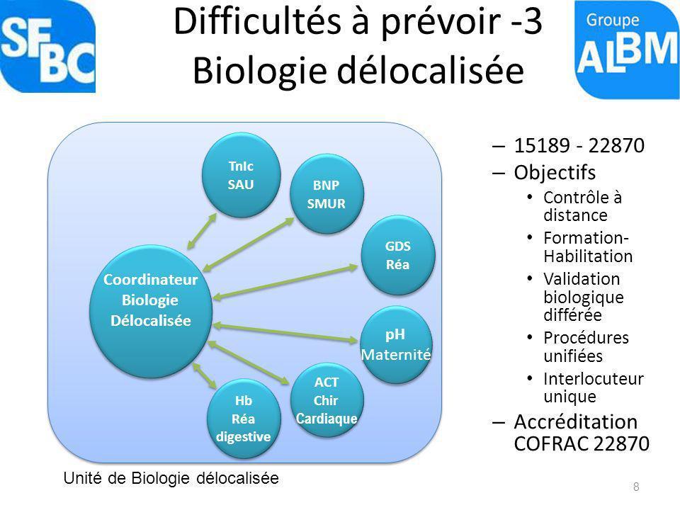 Difficultés à prévoir -3 Biologie délocalisée – 15189 - 22870 – Objectifs Contrôle à distance Formation- Habilitation Validation biologique différée P
