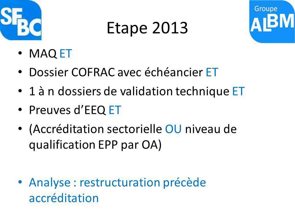 Etape 2013 MAQ ET Dossier COFRAC avec échéancier ET 1 à n dossiers de validation technique ET Preuves dEEQ ET (Accréditation sectorielle OU niveau de
