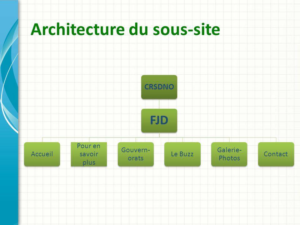 Architecture du sous-site CRSDNO FJD Accueil Pour en savoir plus Gouvern- orats Le Buzz Galerie- Photos Contact