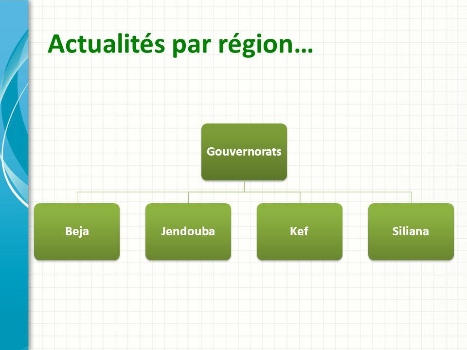 Actualités par région… GouvernoratsBejaJendoubaKefSiliana