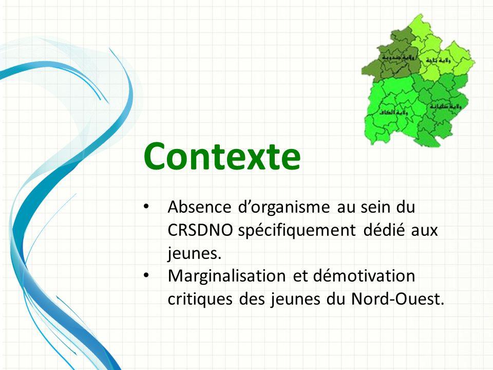 Contexte Absence dorganisme au sein du CRSDNO spécifiquement dédié aux jeunes.