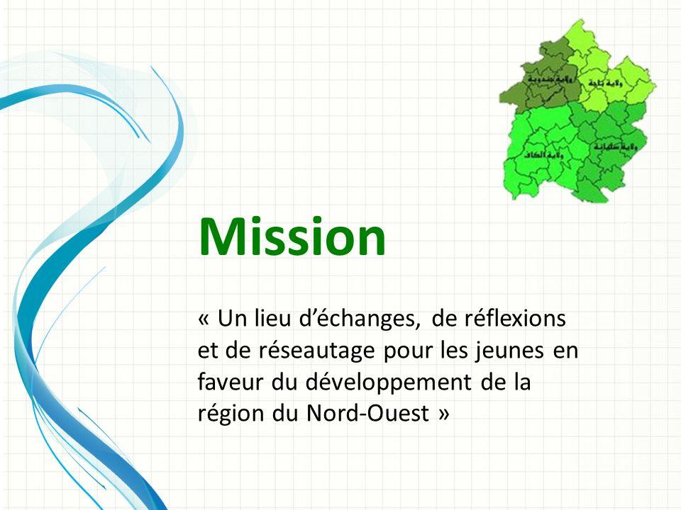 Mission « Un lieu déchanges, de réflexions et de réseautage pour les jeunes en faveur du développement de la région du Nord-Ouest »