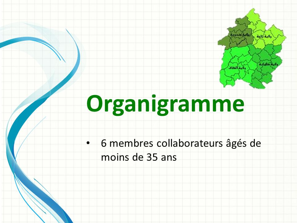 Organigramme 6 membres collaborateurs âgés de moins de 35 ans