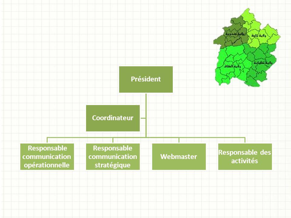 Président Responsable communication opérationnelle Responsable communication stratégique Webmaster Responsable des activités Coordinateur