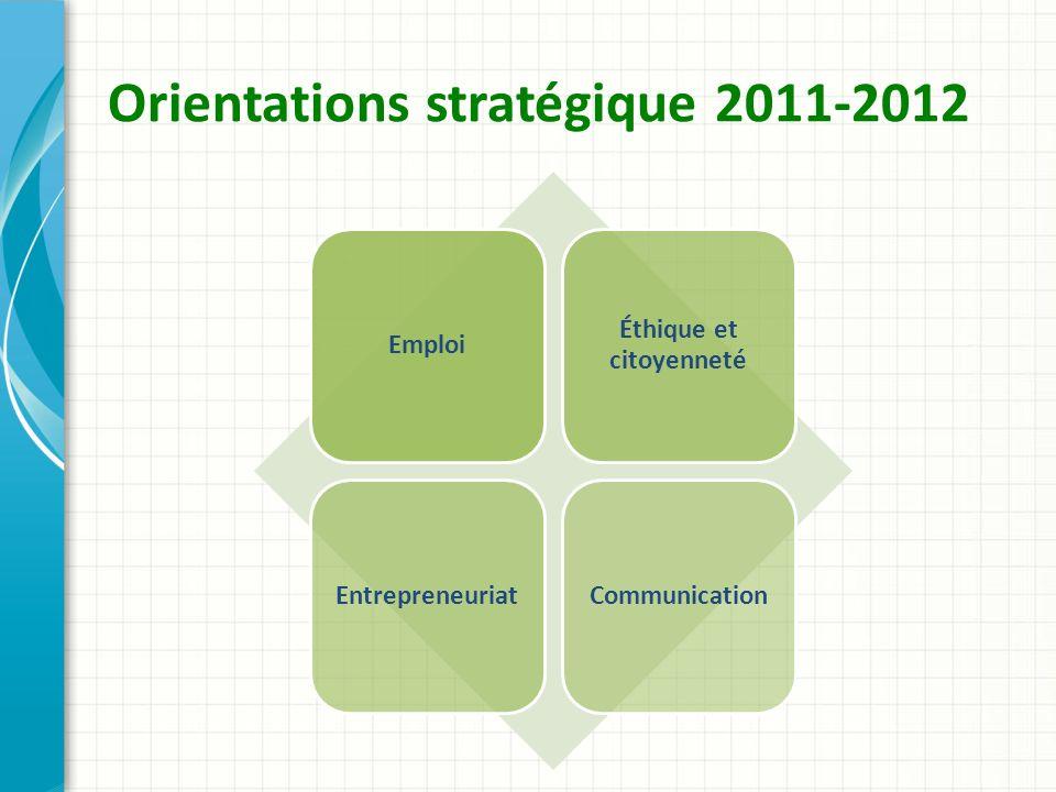 Orientations stratégique 2011-2012 Emploi Éthique et citoyenneté EntrepreneuriatCommunication