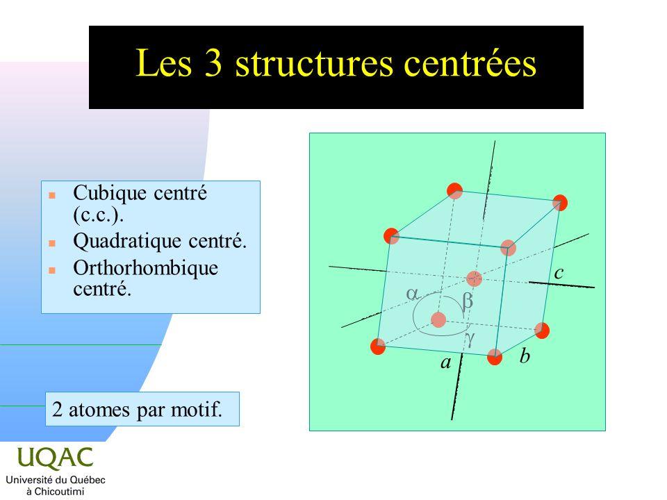 Les 3 structures centrées n Cubique centré (c.c.). n Quadratique centré. n Orthorhombique centré. 2 atomes par motif. a b c