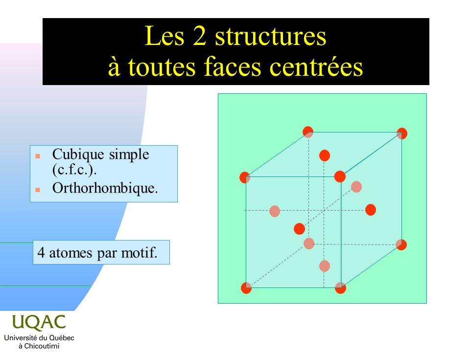 Les 2 structures à toutes faces centrées n Cubique simple (c.f.c.). n Orthorhombique. 4 atomes par motif.