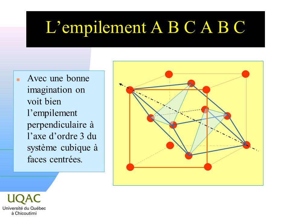 Lempilement A B C A B C n Avec une bonne imagination on voit bien lempilement perpendiculaire à laxe dordre 3 du système cubique à faces centrées.