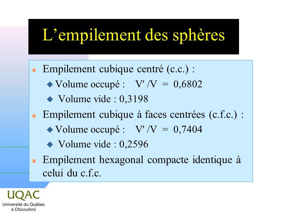 Lempilement des sphères n Empilement cubique centré (c.c.) : u Volume occupé : V' /V = 0,6802 Volume vide : 0,3198 n Empilement cubique à faces centré