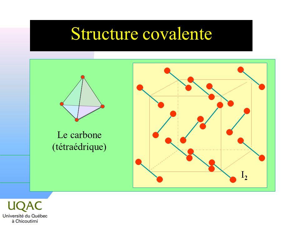 Structure covalente Le carbone (tétraédrique) I2I2