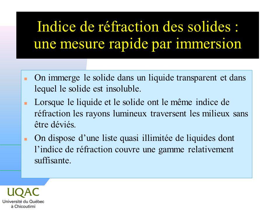 Indice de réfraction des solides : une mesure rapide par immersion n On immerge le solide dans un liquide transparent et dans lequel le solide est ins