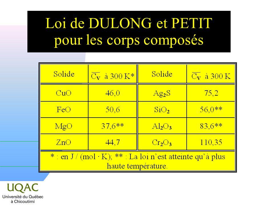 Loi de DULONG et PETIT pour les corps composés