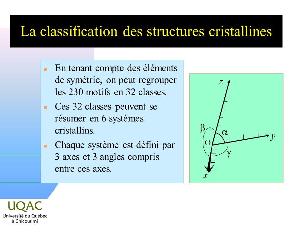 La classification des structures cristallines n En tenant compte des éléments de symétrie, on peut regrouper les 230 motifs en 32 classes. n Ces 32 cl