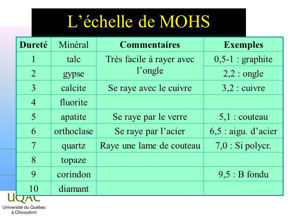 Léchelle de MOHS DuretéMinéralCommentairesExemples 1talcTrès facile à rayer avec longle 0,5-1 : graphite 2gypse2,2 : ongle 3calciteSe raye avec le cui