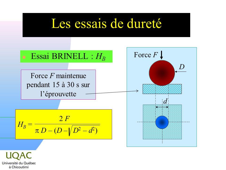 Les essais de dureté n Essai BRINELL : H B d Force F D H B = D – (D – D 2 – d 2 ) 2 F Force F maintenue pendant 15 à 30 s sur léprouvette