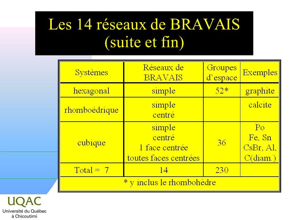 Les 14 réseaux de BRAVAIS (suite et fin)