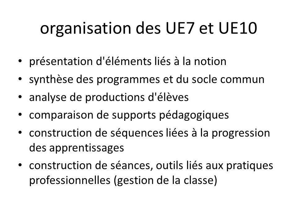 organisation des UE7 et UE10 exposés : -construction de séances en petits groupes pendant les séances de l UE7, -construction de séquences ou séances en petits groupes, en dehors des cours l évaluation se fera pour l UE7 à partir d un sujet du même type qu au concours, remis à l écrit par chaque étudiant les séquences ou séances ainsi construites seront ensuite corrigées à partir des commentaires faits pendant l exposé, et mutualisées, en vue de la préparation à l oral