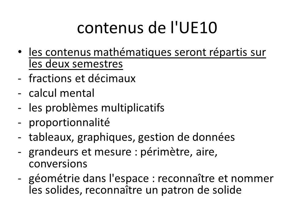 contenus des UE7 et UE10 les contenus mathématiques seront déclinés suivant : -les programmes scolaires -les apports de la didactique des mathématiques sur les difficultés et erreurs des élèves et leur remédiation -les supports pédagogiques existants (manuels, jeux, activités issues de la recherche)