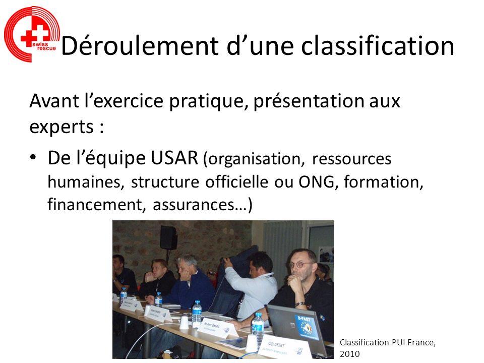 Déroulement dune classification Avant lexercice pratique, présentation aux experts : De léquipe USAR (organisation, ressources humaines, structure off