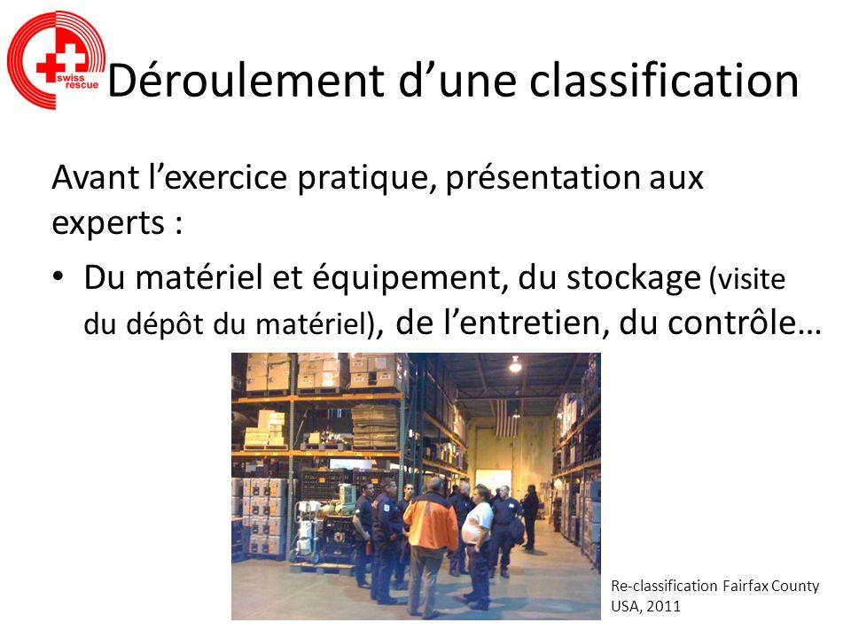 Déroulement dune classification Avant lexercice pratique, présentation aux experts : Du matériel et équipement, du stockage (visite du dépôt du matéri