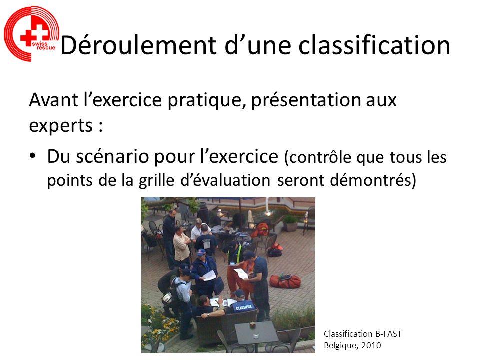Déroulement dune classification Avant lexercice pratique, présentation aux experts : Du scénario pour lexercice (contrôle que tous les points de la gr