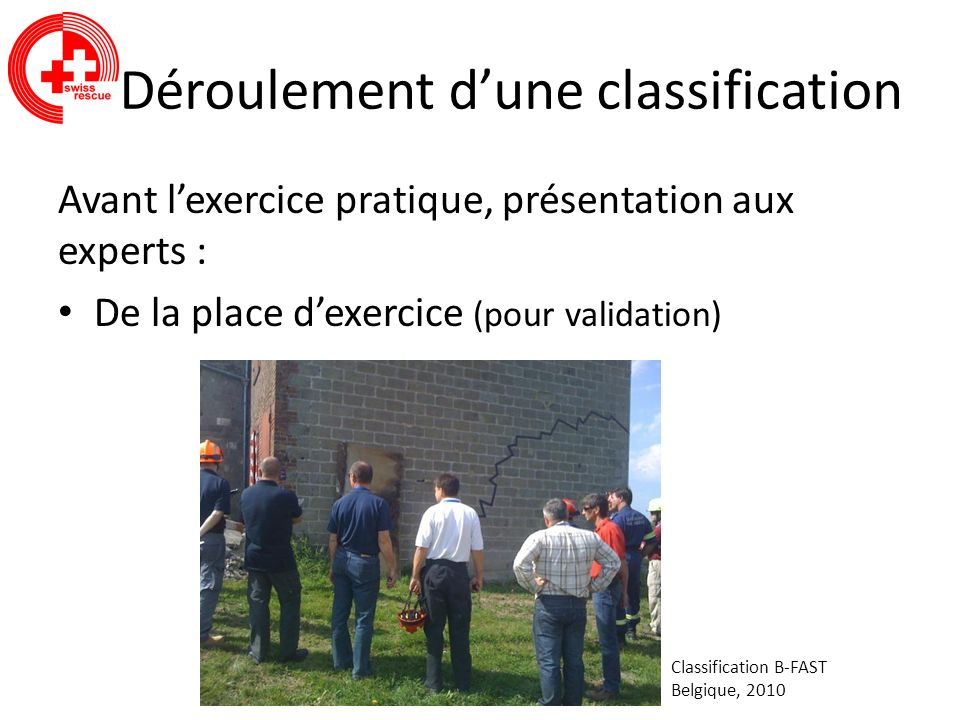 Déroulement dune classification Avant lexercice pratique, présentation aux experts : De la place dexercice (pour validation) Classification B-FAST Bel