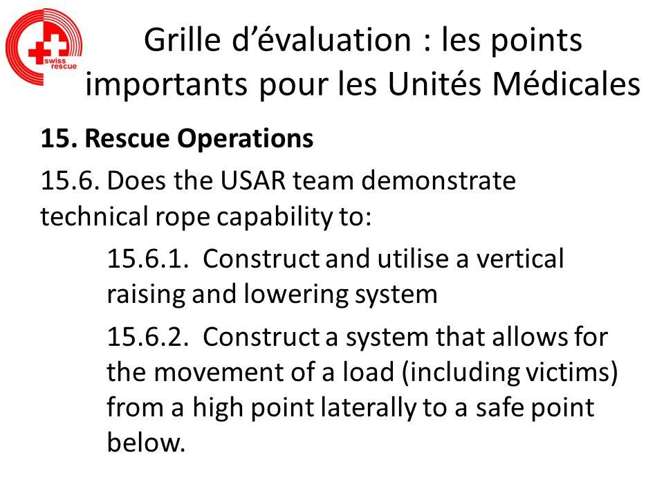 Grille dévaluation : les points importants pour les Unités Médicales 15. Rescue Operations 15.6. Does the USAR team demonstrate technical rope capabil