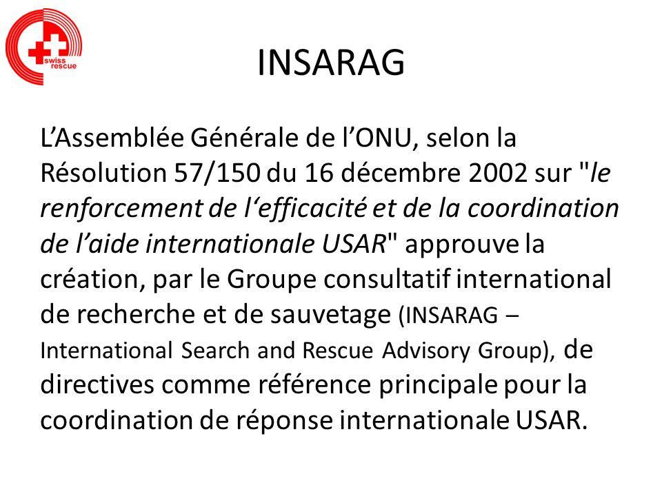 Classification Externe INSARAG Ce processus a facilité la composition et lorganisation de capacités de réponse USAR et a assuré des standards minimaux qui correspondent aux besoins et aux priorités.