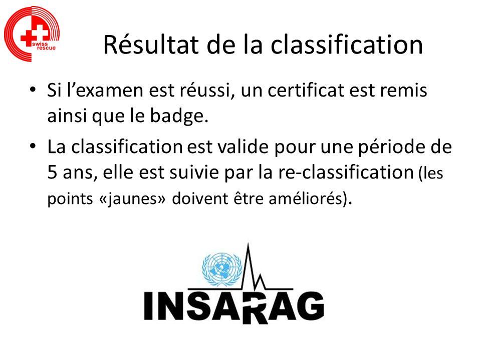 Résultat de la classification Si lexamen est réussi, un certificat est remis ainsi que le badge. La classification est valide pour une période de 5 an