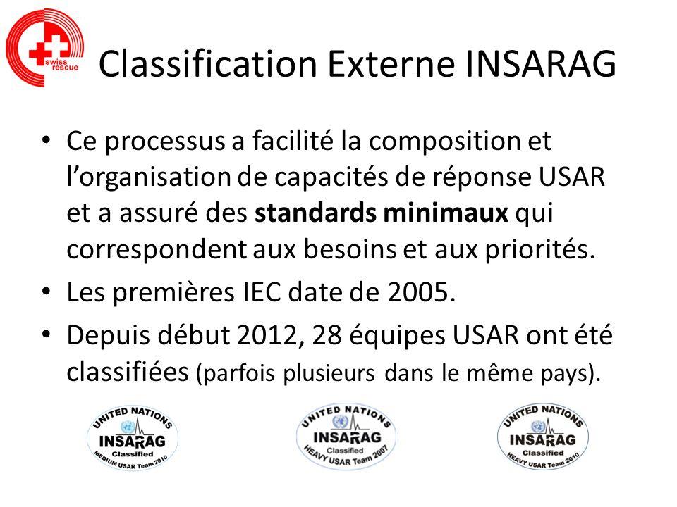 Classification Externe INSARAG Ce processus a facilité la composition et lorganisation de capacités de réponse USAR et a assuré des standards minimaux