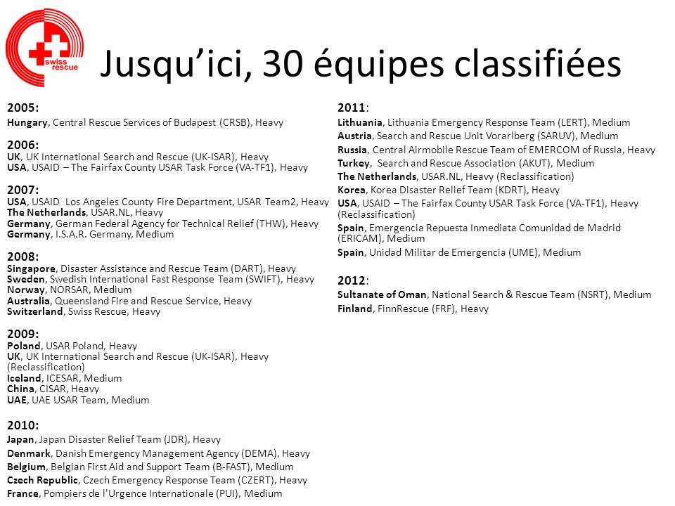 Jusquici, 30 équipes classifiées 2005: Hungary, Central Rescue Services of Budapest (CRSB), Heavy 2006: UK, UK International Search and Rescue (UK-ISAR), Heavy USA, USAID – The Fairfax County USAR Task Force (VA-TF1), Heavy 2007: USA, USAID Los Angeles County Fire Department, USAR Team2, Heavy The Netherlands, USAR.NL, Heavy Germany, German Federal Agency for Technical Relief (THW), Heavy Germany, I.S.A.R.
