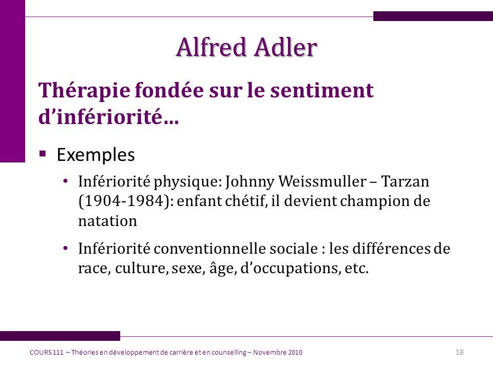 Alfred Adler Thérapie fondée sur le sentiment dinfériorité… Exemples Infériorité physique: Johnny Weissmuller – Tarzan (1904-1984): enfant chétif, il