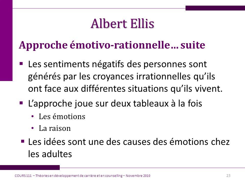 Albert Ellis Approche émotivo-rationnelle… suite Les sentiments négatifs des personnes sont générés par les croyances irrationnelles quils ont face au