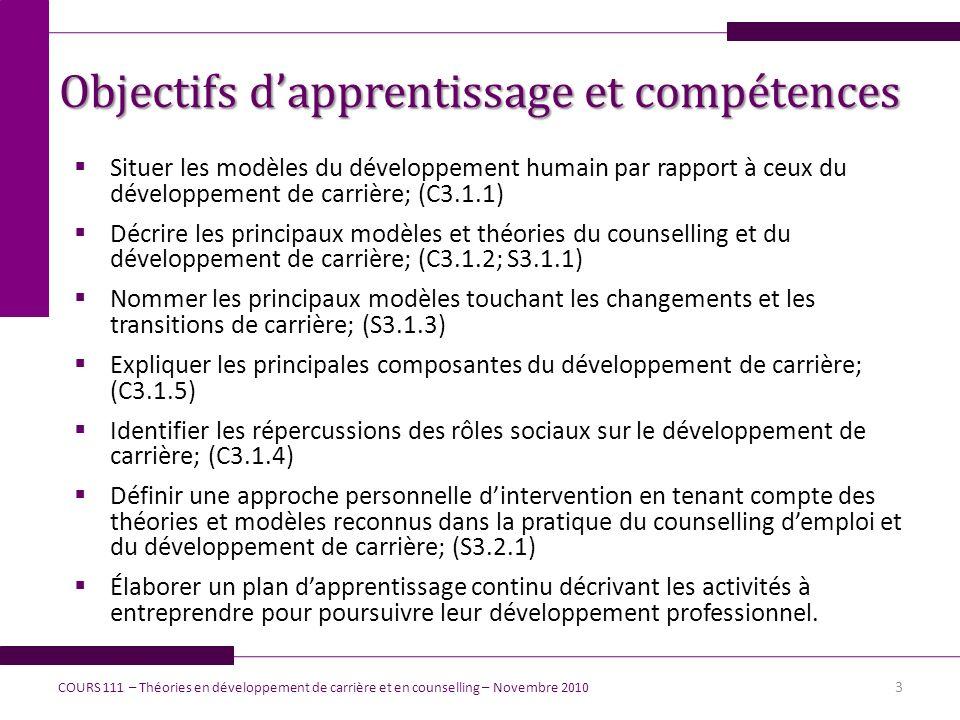 Objectifs dapprentissage et compétences Situer les modèles du développement humain par rapport à ceux du développement de carrière; (C3.1.1) Décrire l