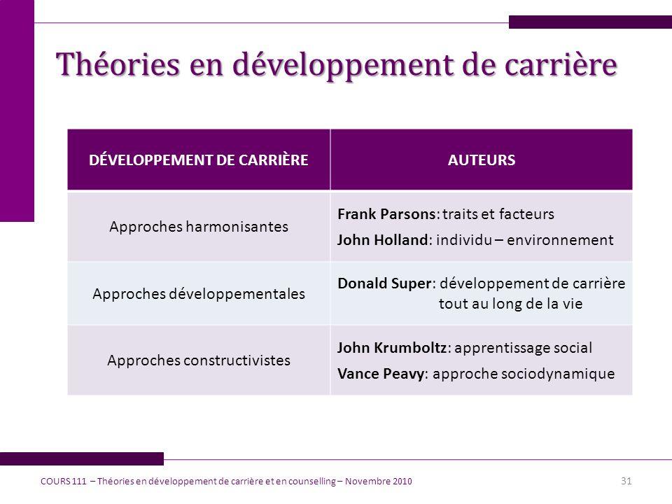 Théories en développement de carrière 31 COURS 111 – Théories en développement de carrière et en counselling – Novembre 2010 DÉVELOPPEMENT DE CARRIÈRE