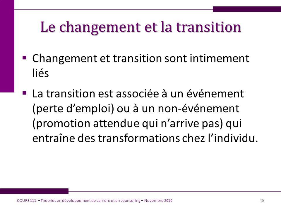 Le changement et la transition Changement et transition sont intimement liés La transition est associée à un événement (perte demploi) ou à un non-évé