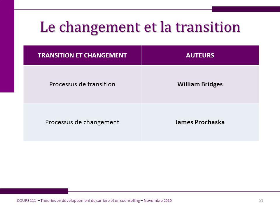 Le changement et la transition TRANSITION ET CHANGEMENTAUTEURS Processus de transitionWilliam Bridges Processus de changementJames Prochaska 51 COURS