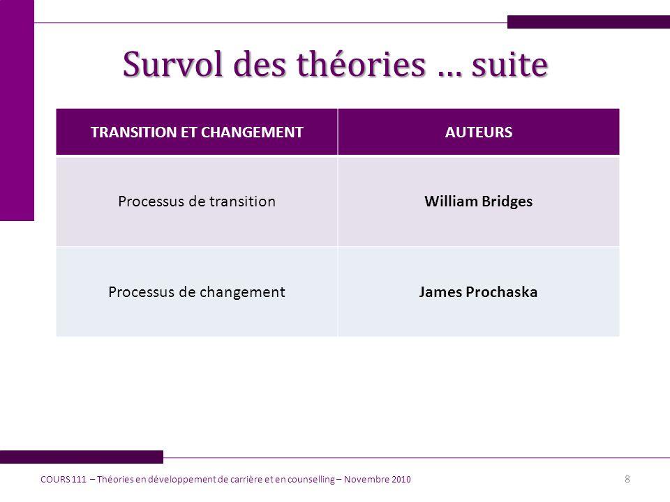 8 TRANSITION ET CHANGEMENTAUTEURS Processus de transitionWilliam Bridges Processus de changementJames Prochaska COURS 111 – Théories en développement