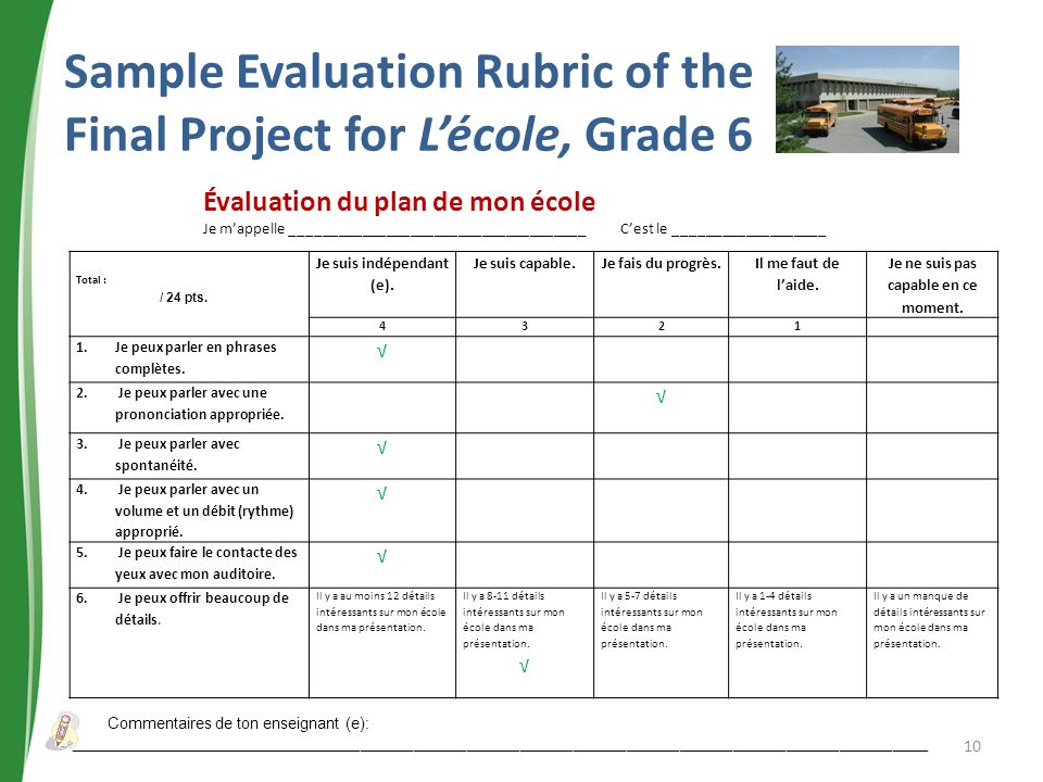 Sample Evaluation Rubric of the Final Project for Lécole, Grade 6 Évaluation du plan de mon école Je mappelle _____________________________________Cest le ___________________ Total : / 24 pts.