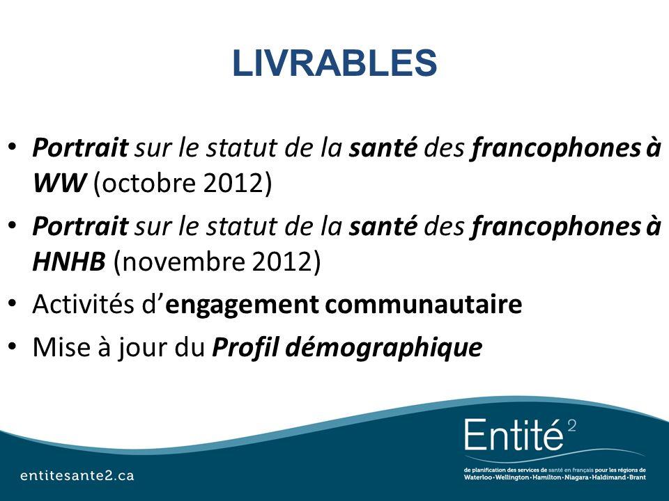 LIVRABLES Portrait sur le statut de la santé des francophones à WW (octobre 2012) Portrait sur le statut de la santé des francophones à HNHB (novembre